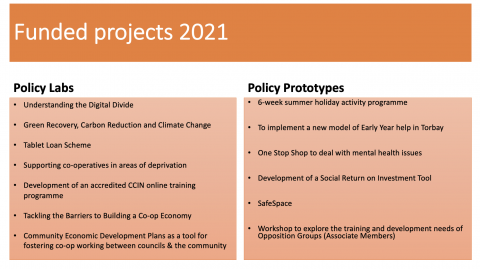 Funded projects 2021